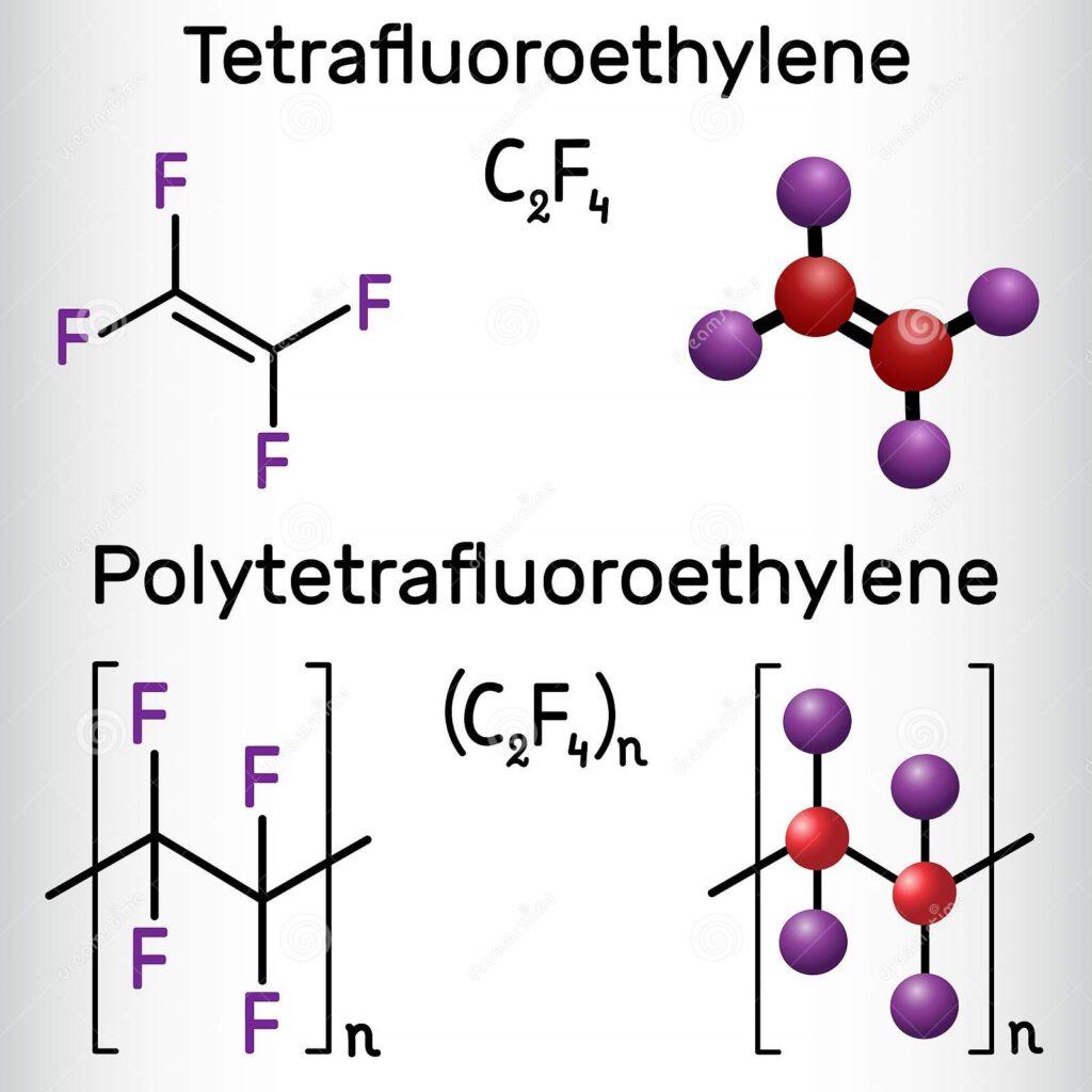 Materiale, resina, innovazione, Solvay, PoliMi, PTFE, politetrafluoroetilene, polimerizzazione, sicurezza, Covid19, Energy Close-Up Engineering