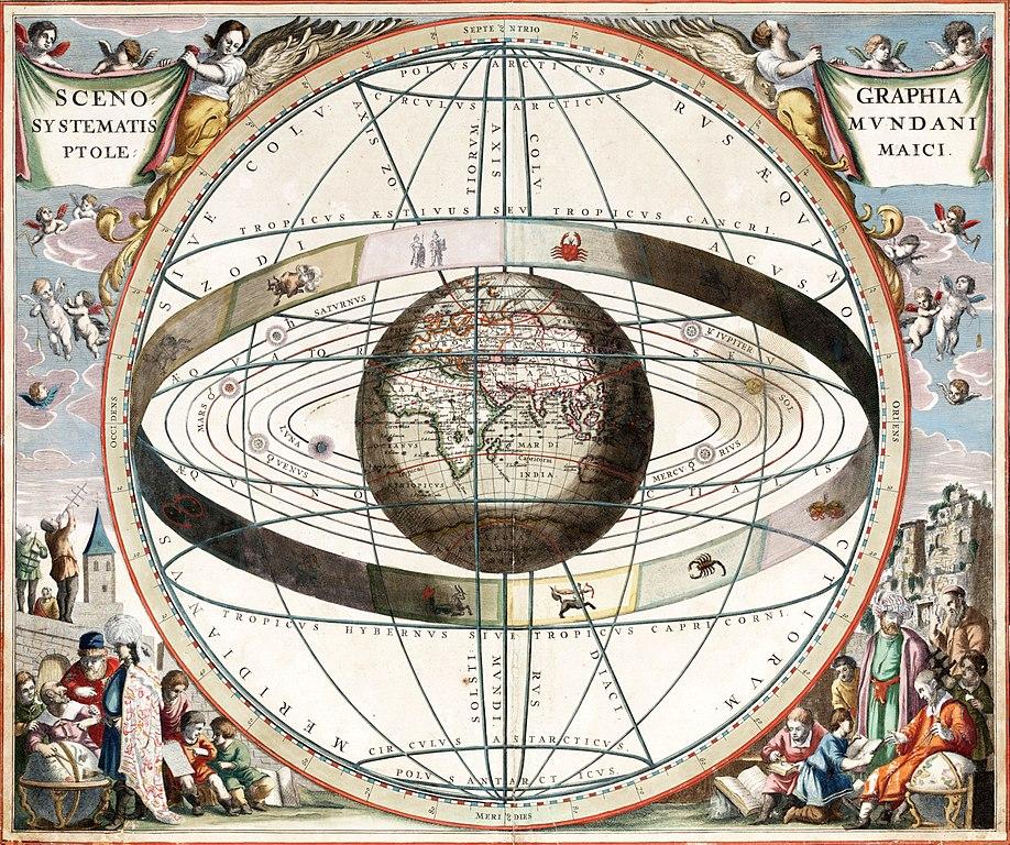 Sistema geocentrico universo