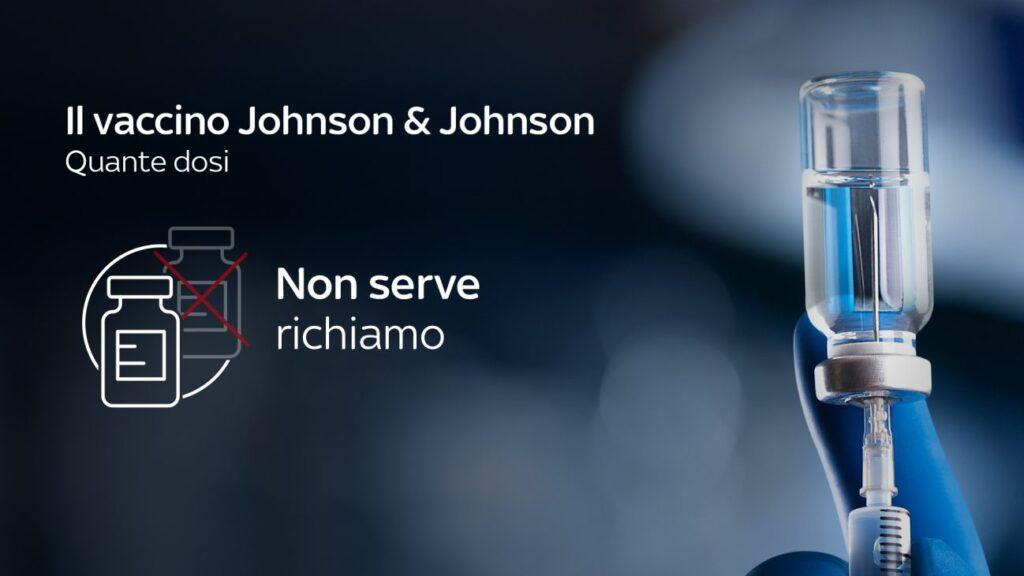 L'EMA ha approvato il vaccino monodose di Jhonson & Jhonson. Credits: SkyTg24