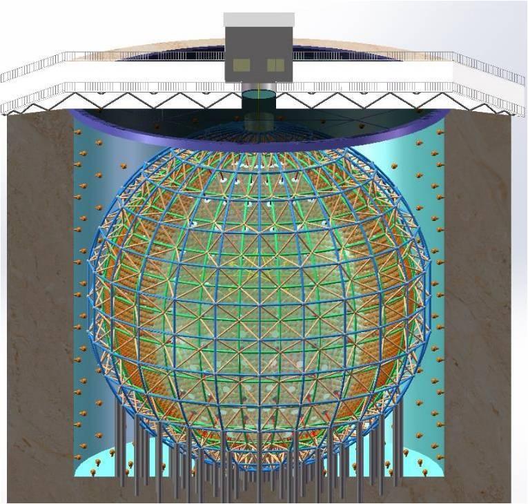 JUNO, modello 3d del rilevatore di neutrini