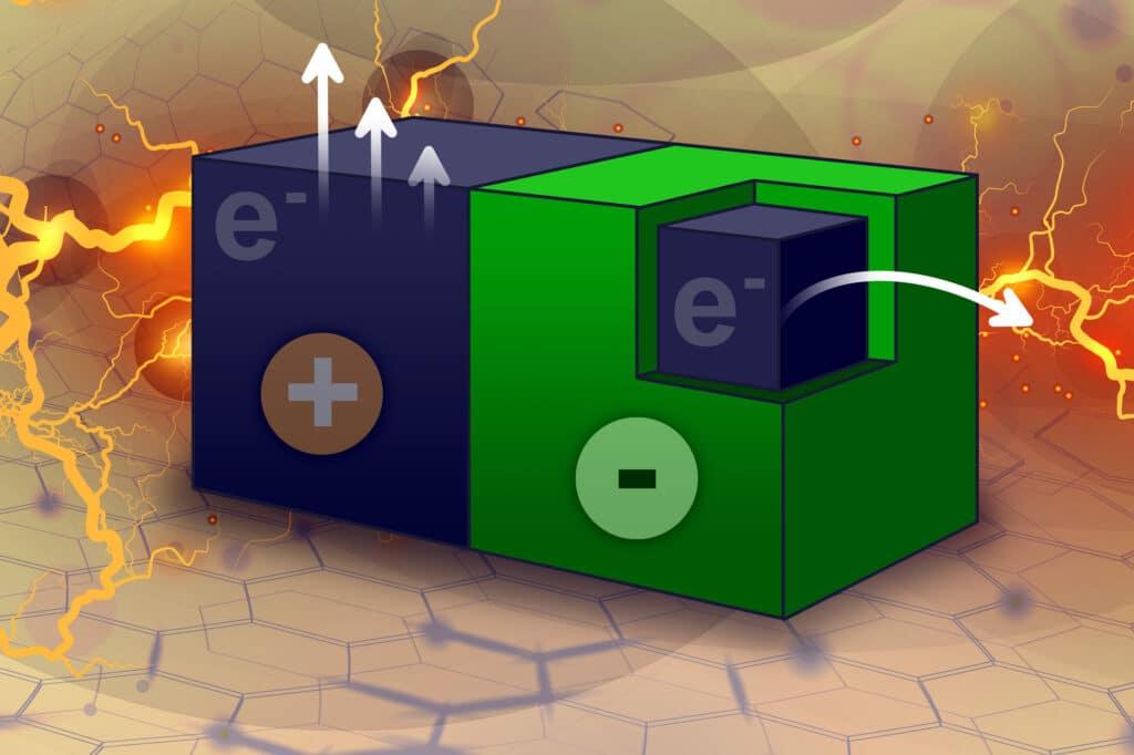 rappresentazione del sistema di generazione di corrente elettrica del MIT